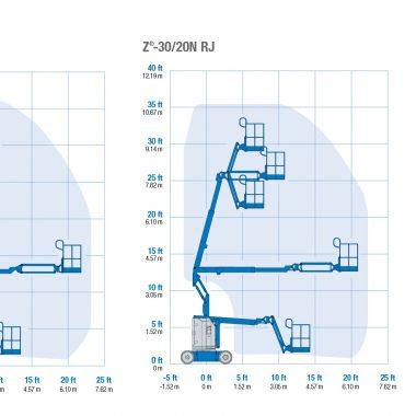 Nacela elevatoare electrica Z-30/20 N | GENIE