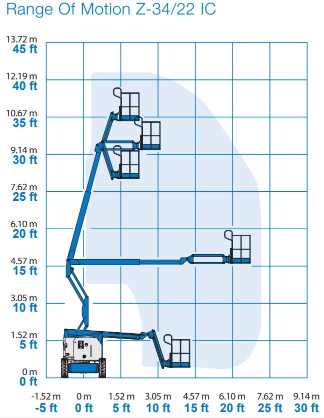 11751 nacela elevatoare electrica z 34 22 ic genie Nacela elevatoare cu brat articulat Z-34/22 IC   GENIE - Unilift