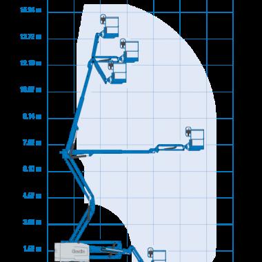 Nacela elevatoare cu brat articulat Z-45/25J RT | GENIE