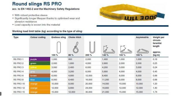 12200 chinga circulara rs pro pewag Chinga circulara - RS PRO   pewag - Unilift