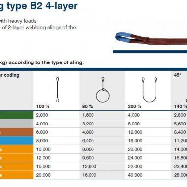 Chinga tesuta, cu gase/urechi, 4 straturi – tip B2 | pewag