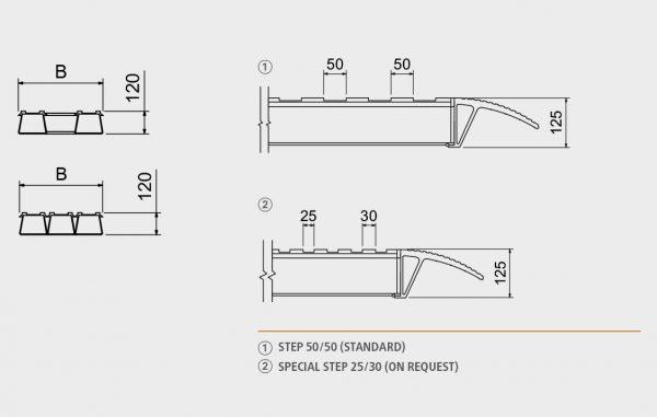 12642 rampe de incarcare max 29000 kg m120f metalmec Rampe de incarcare max. 29000 kg   M120F   METALMEC - Unilift