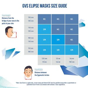 Kit test   Elipse   GVS