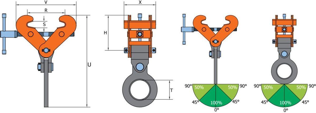 SVSUW grau orange Calmp de ancorare SVW/SVSW/SVSUW pentru grinzi de otel | PeWag - Unilift