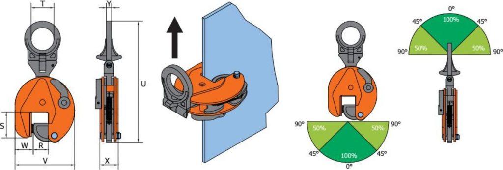 VUW SVUW grau orange Clamp de ridicare cu toarta mobila VUW/VEUW/SVUW pentru placi de metal   PeWag - Unilift