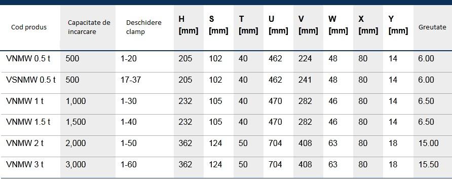 vnmwivsnmw Clamp de ridicare cu paduri VNMW/VSNMW pentru placi de metal | PeWag - Unilift